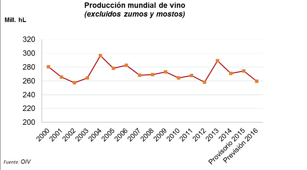 grafico-produccion-1